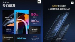 রিলিজের আগে Mi 10 এর একাধিক স্পেসিফিকেশন জানিয়ে দিল Xiaomi